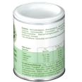 Multiplasan Mineralstoffkomplex 33