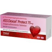 ASS Dexcel® Protect 75 mg Tabletten