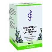 Bombastus Biochemie 4 Kalium chloratum D6 Tabletten