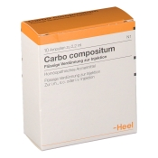 Carbo compositum S Ampullen