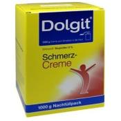 Dolgit® Schmerzcreme Spender