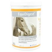 EquiDigest®