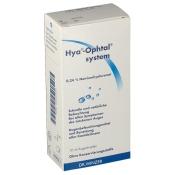 Hya®-Ophtal® system