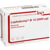 Lophakomp®-B12 3000 µg Ampullen