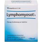 Lymphomyosot® N Ampullen