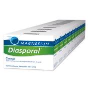 Magnesium-Diasporal® 2 mmol Injektionslösung