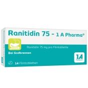 Ranitidin 75 - 1 A Pharma®