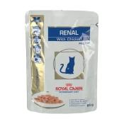 Royal Canin Renal Huhn für Katzen