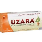 UZARA® 40 mg Tabletten