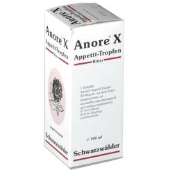Anorex Appetit Tropfen