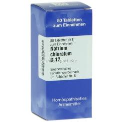 Biochemie 8 Natrium chloratum D 12