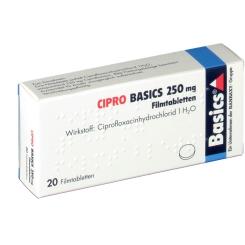 Cipro Basics 250 mg Filmtabletten