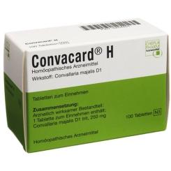 Convacard® H