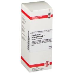 DHU Gnaphalium polycephalum D3 Dilution