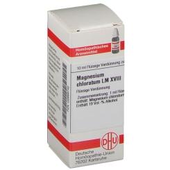 DHU Magnesium chloratum LM XVIII Dilution