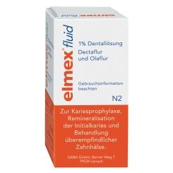 elmex® Fluid mit Aminfluorid