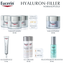 Eucerin® Anti Age HYALURON-FILLER Serum Konzentrat + Anti-Age Set GRATIS