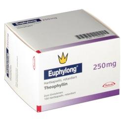 Euphylong 250 Retardkapseln