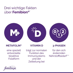 Femibion® 1 Frühschwangerschaft