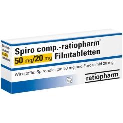 Spiro Comp. ratiopharm Lacktabl.