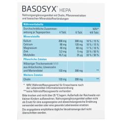 SYXYL Basosyx® Hepa
