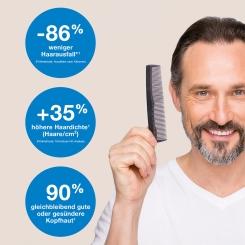 THIOCYN Haarserum für Männer
