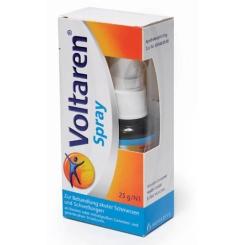 Voltaren® Spray