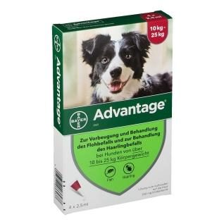 advantage® 250 mg für Hunde