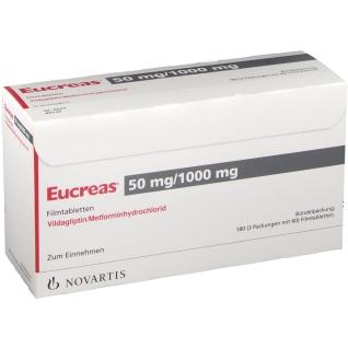 EUCREAS 50 mg/1000 mg Filmtabletten