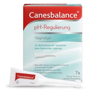 Canesbalance® Vaginalgel