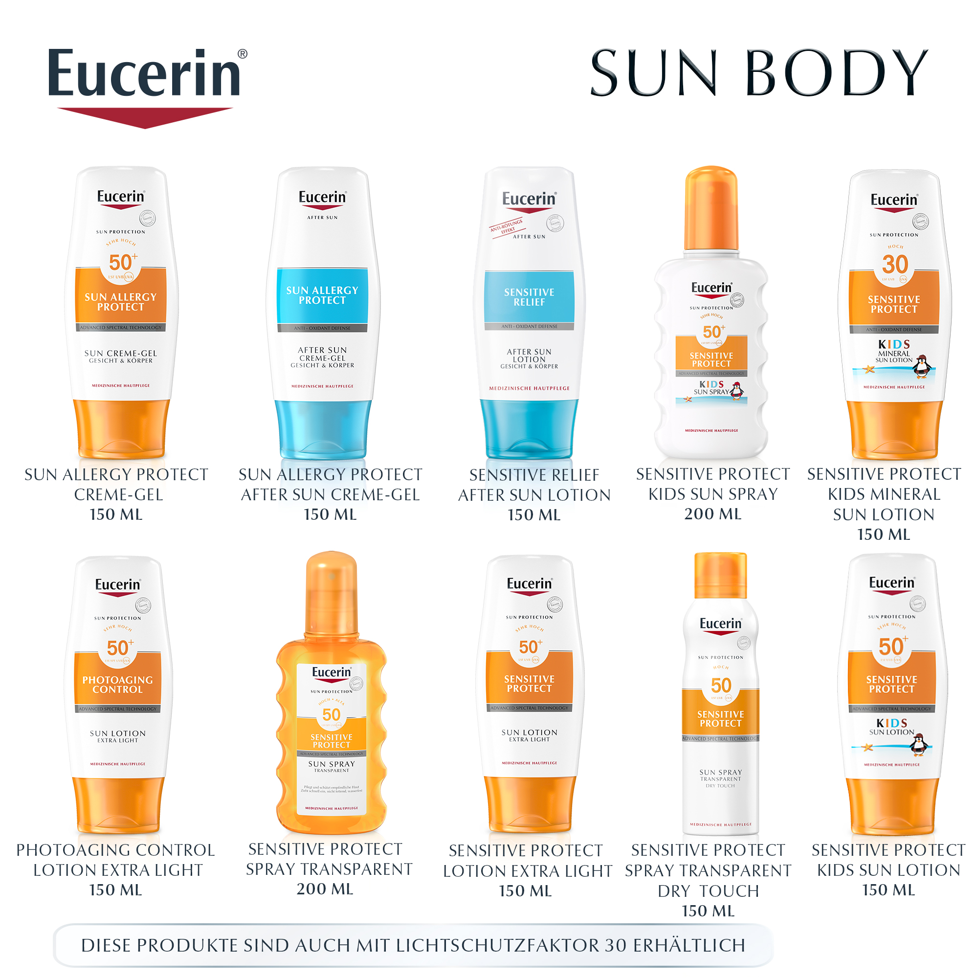 eucerin sonnen allergie schutz sun creme gel lsf 50. Black Bedroom Furniture Sets. Home Design Ideas