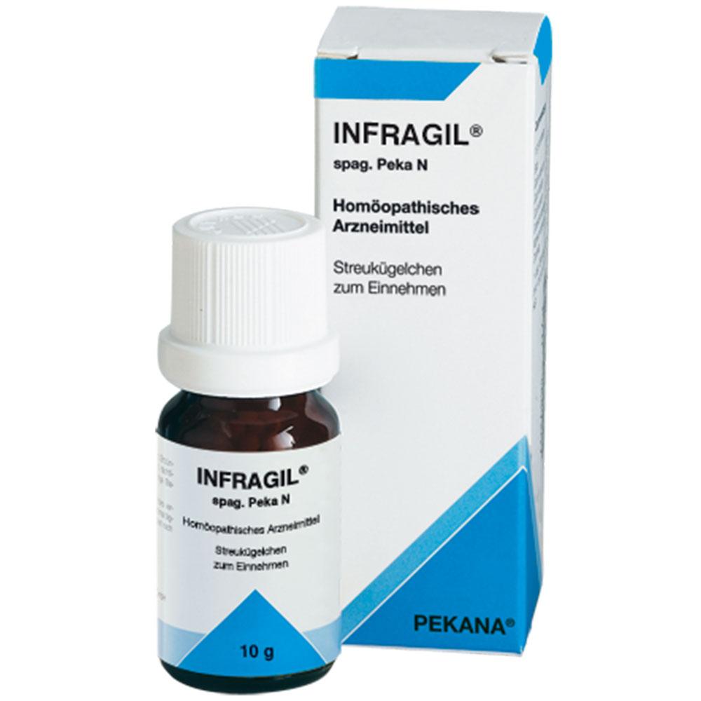 Infragil® spagyrische Peka N Globuli