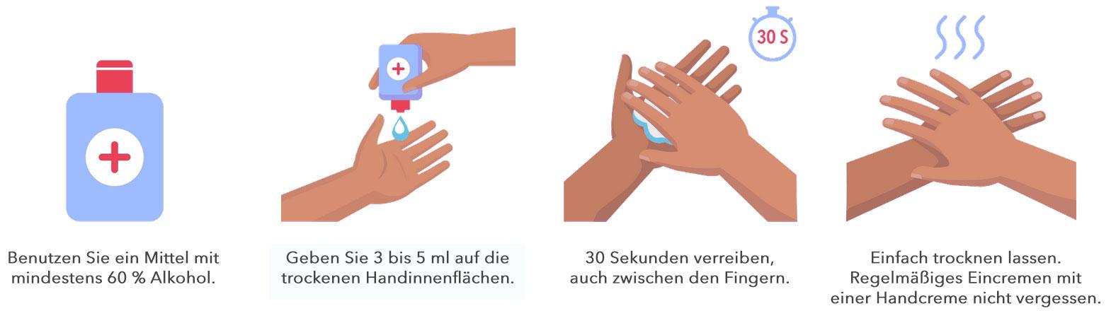 Grafik - So desinfizieren Sie Ihre Hände richtig.